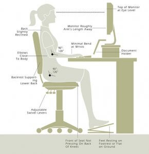 ergonomic work place assessment